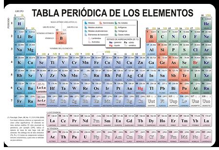 tabla periodica interactiva con numeros de oxidacion images tabla periodica completa interactiva images periodic table and - Tabla Periodica Completa Oxidacion
